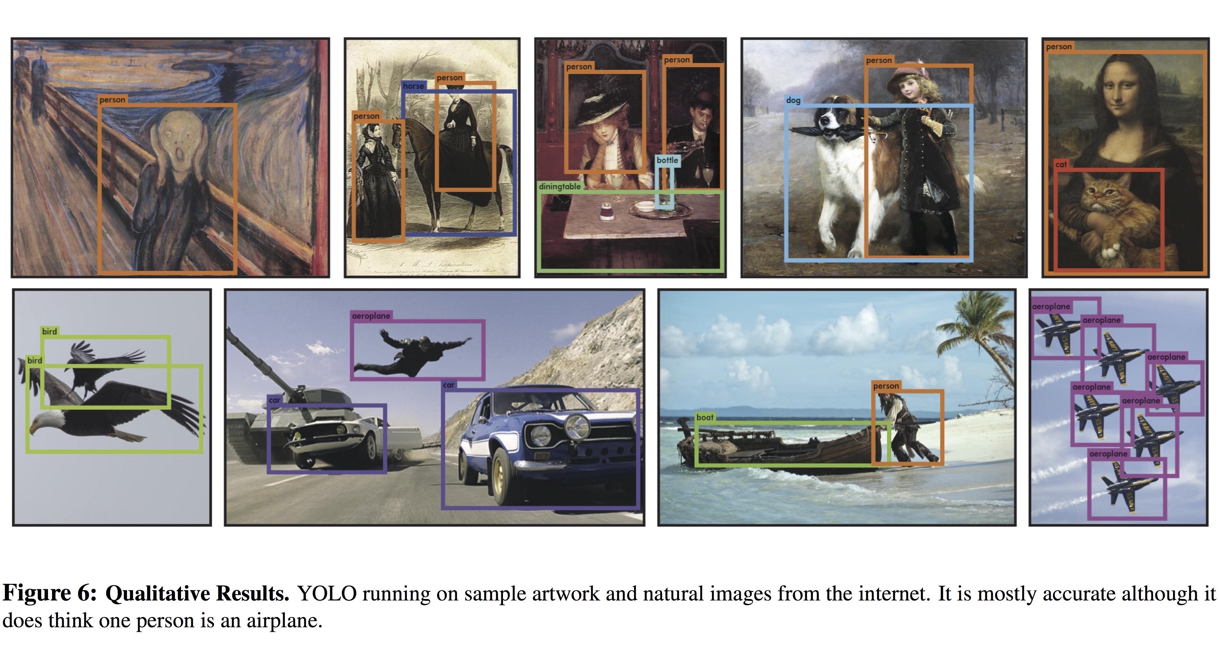 YOLO RealTime Object Detection Joseph Redmon - oukas info